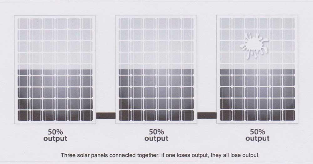 solar-panel-one-breaks-all-break